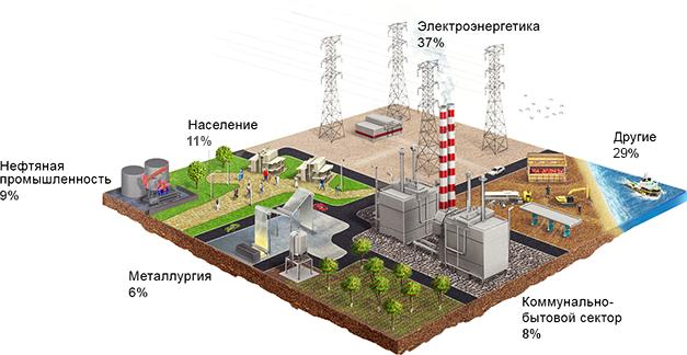 marketing-russia-gas-sales-2017-ru[1]